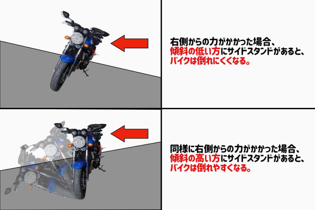 バイク台風対策:傾斜が低い方にサイドスタンドをかける