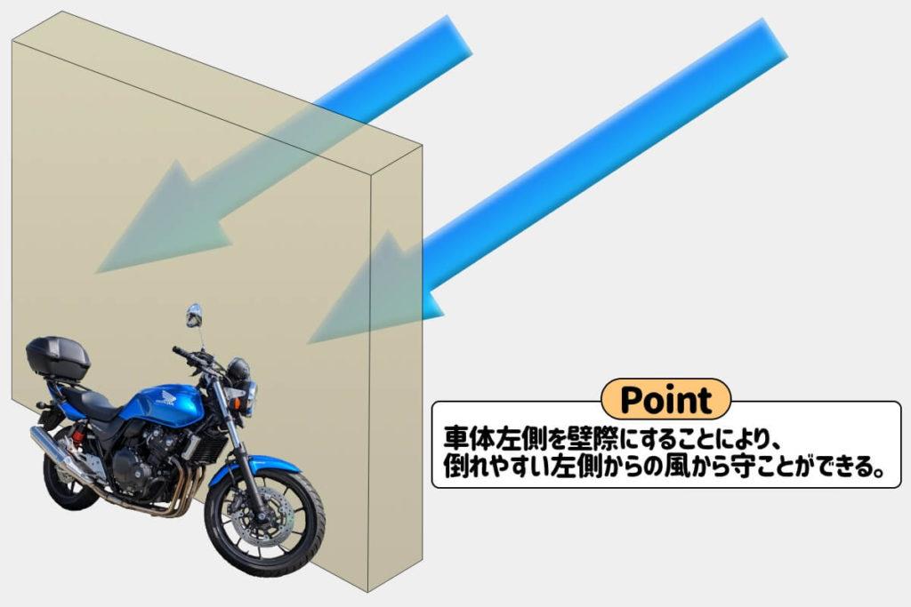バイク台風対策:壁際に駐車する