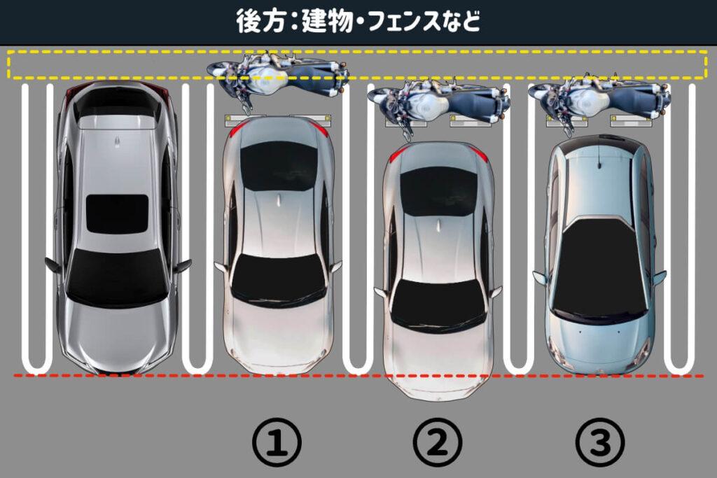 【賃貸・マンション】車の後ろにバイクを駐車:よくある駐車場の許可