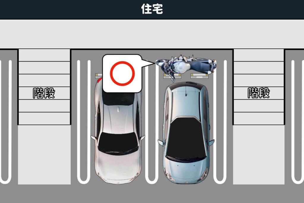 【賃貸・マンション】車の後ろにバイクを駐車:許可される